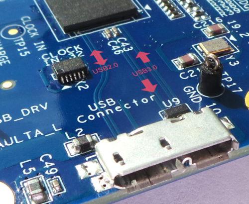 USB lanes